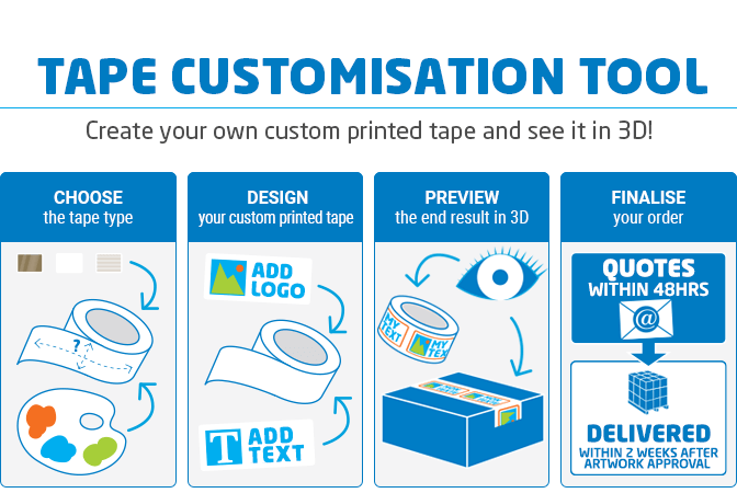 Tape customisation tool